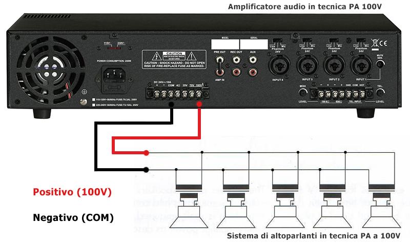 Soluzioni per la diffusione sonora - Filodiffusione in casa ...